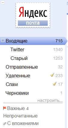 Папки на Яндекс почте