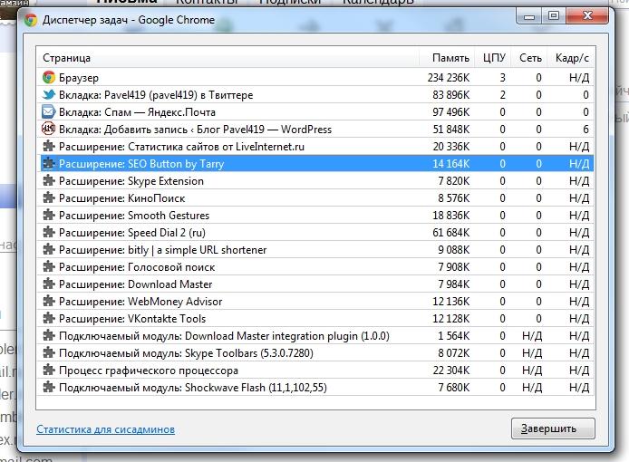 Диспетчер Задач Для Android 4.1.2